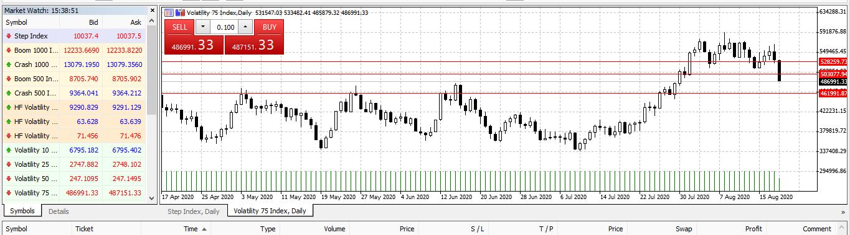 Volatility 75