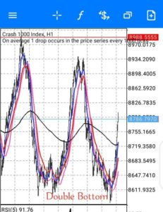 Trading Crash and Boom