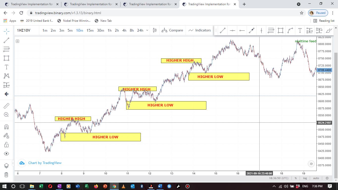 Volatility 10 volatility indices