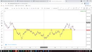 Volatility 10 (1s)