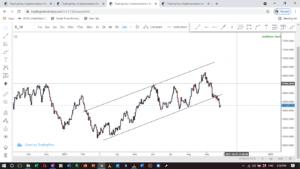 Volatility 10 pull back
